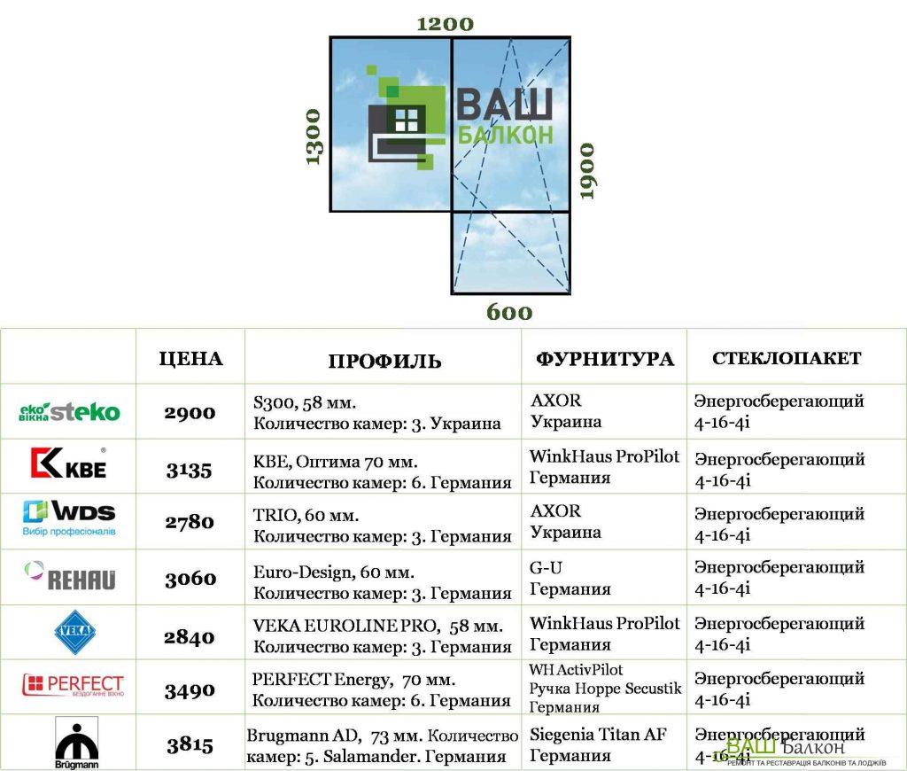 купить заказать металлопластиковое окно во Львове